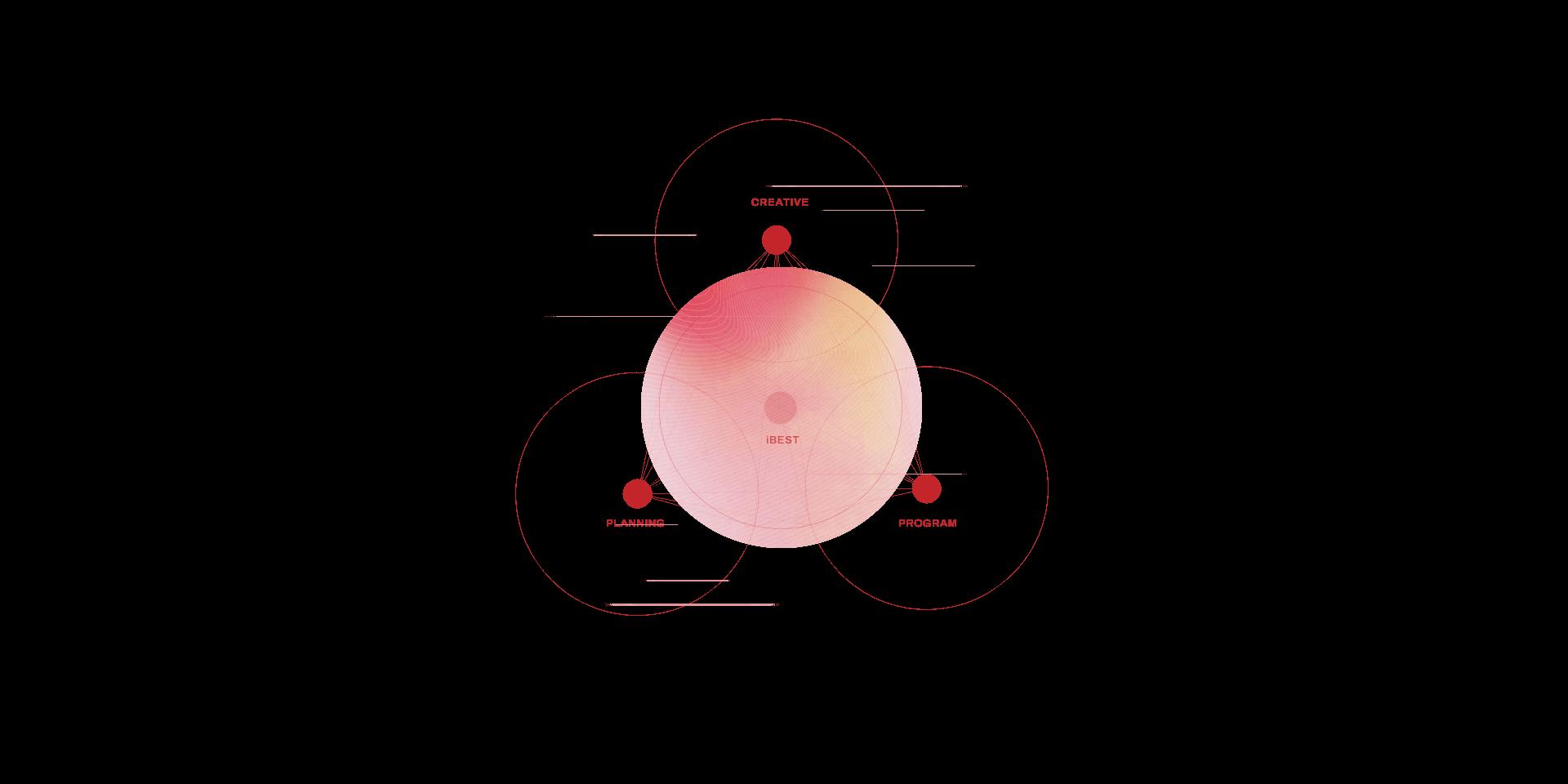 愛貝斯網路設計三元素