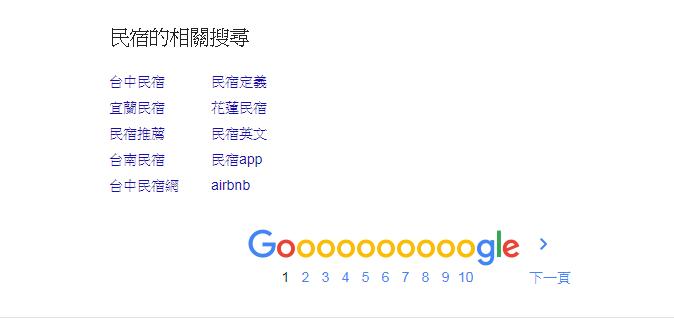 Google關鍵字提示